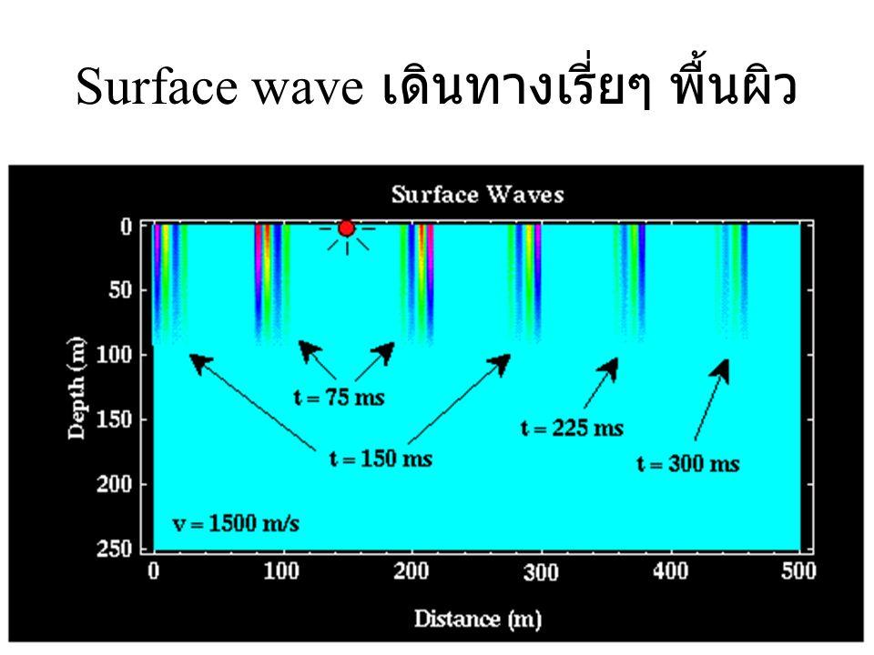 Surface wave เดินทางเรี่ยๆ พื้นผิว