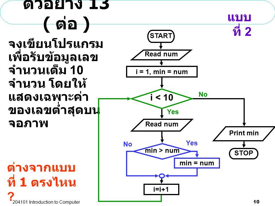 ตัวอย่าง 13 ( ต่อ ) แบบที่ 2. START. จงเขียนโปรแกรมเพื่อรับข้อมูลเลขจำนวนเต็ม 10 จำนวน โดยให้แสดงเฉพาะค่าของเลขต่ำสุดบนจอภาพ.
