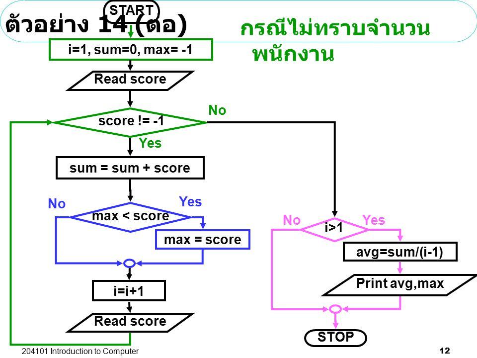 ตัวอย่าง 14 (ต่อ) กรณีไม่ทราบจำนวนพนักงาน START i=1, sum=0, max= -1