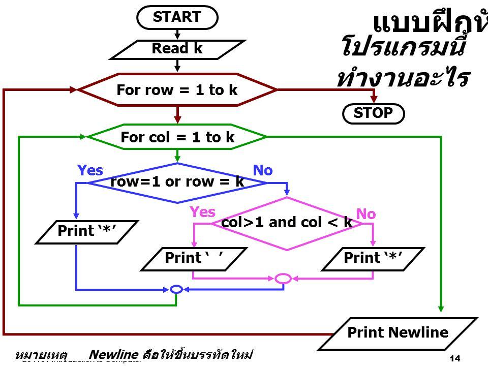 แบบฝึกหัด3 โปรแกรมนี้ทำงานอะไร row=1 or row = k No Yes