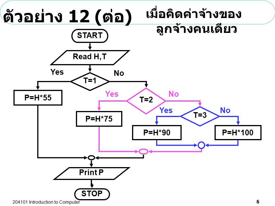 ตัวอย่าง 12 (ต่อ) เมื่อคิดค่าจ้างของลูกจ้างคนเดียว Print P Read H,T