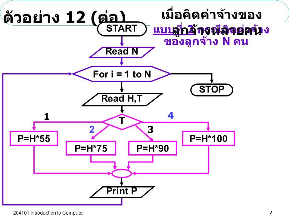 ตัวอย่าง 12 (ต่อ) เมื่อคิดค่าจ้างของลูกจ้างหลายคน
