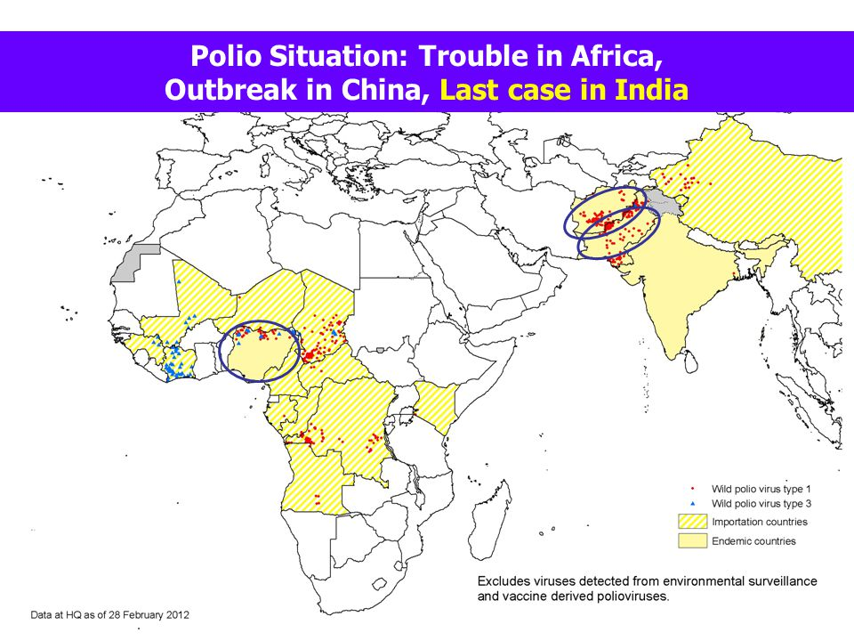Polio Situation: Trouble in Africa,