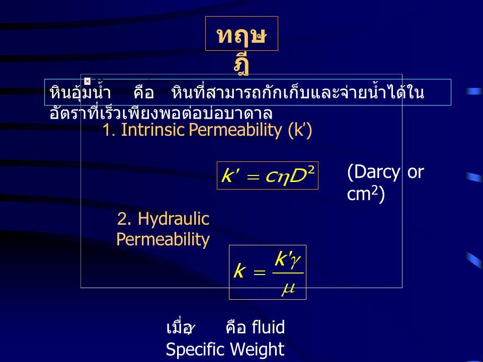 2. Hydraulic Permeability