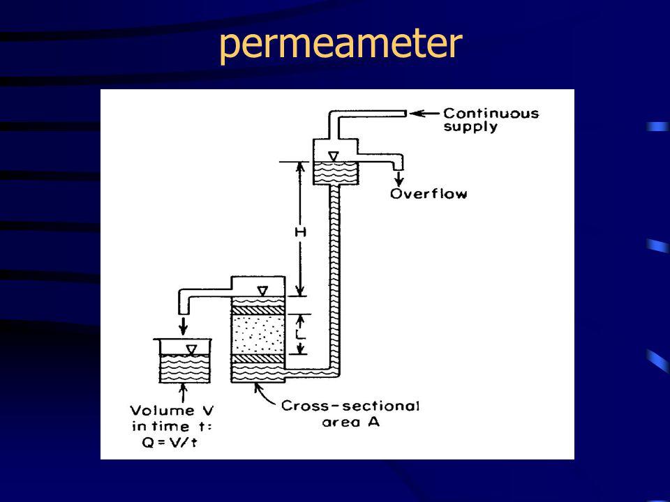permeameter