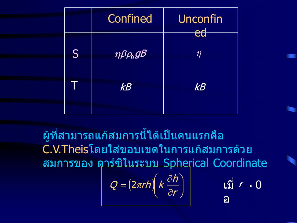 Confined Unconfined. S. T. ผู้ที่สามารถแก้สมการนี้ได้เป็นคนแรกคือ C.V.Theisโดยใส่ขอบเขตในการแก้สมการด้วยสมการของ ดาร์ซีในระบบ Spherical Coordinate.