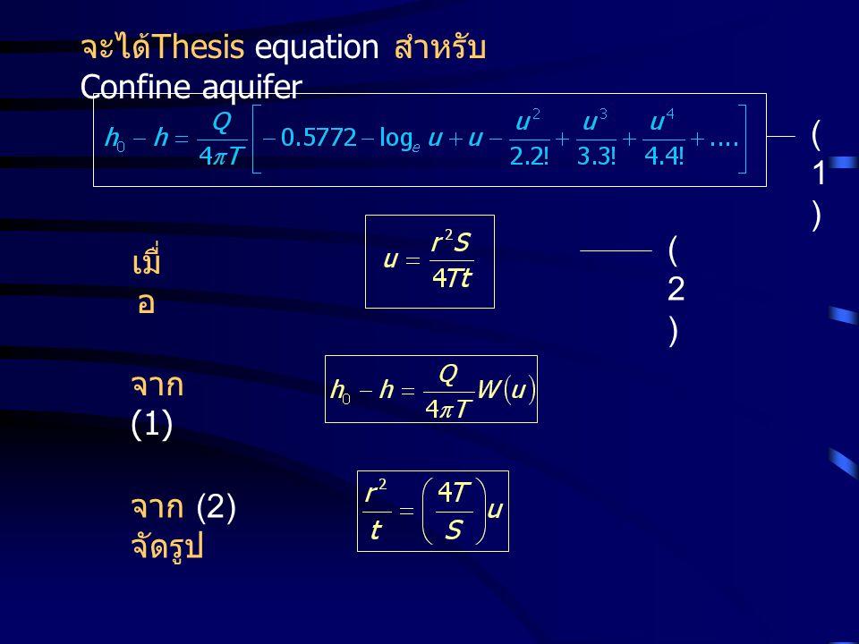 จะได้Thesis equation สำหรับ Confine aquifer