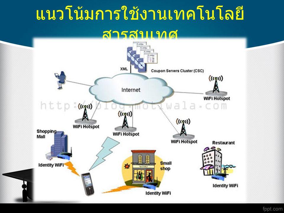 แนวโน้มการใช้งานเทคโนโลยีสารสนเทศ