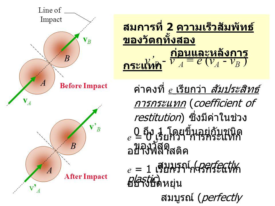 v'B - v'A = e (vA - vB ) สมการที่ 2 ความเร็วสัมพัทธ์ของวัตถุทั้งสอง