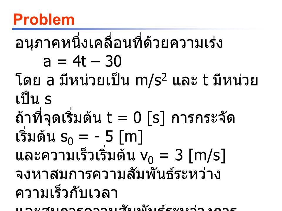 Problem อนุภาคหนึ่งเคลื่อนที่ด้วยความเร่ง. a = 4t – 30. โดย a มีหน่วยเป็น m/s2 และ t มีหน่วยเป็น s.