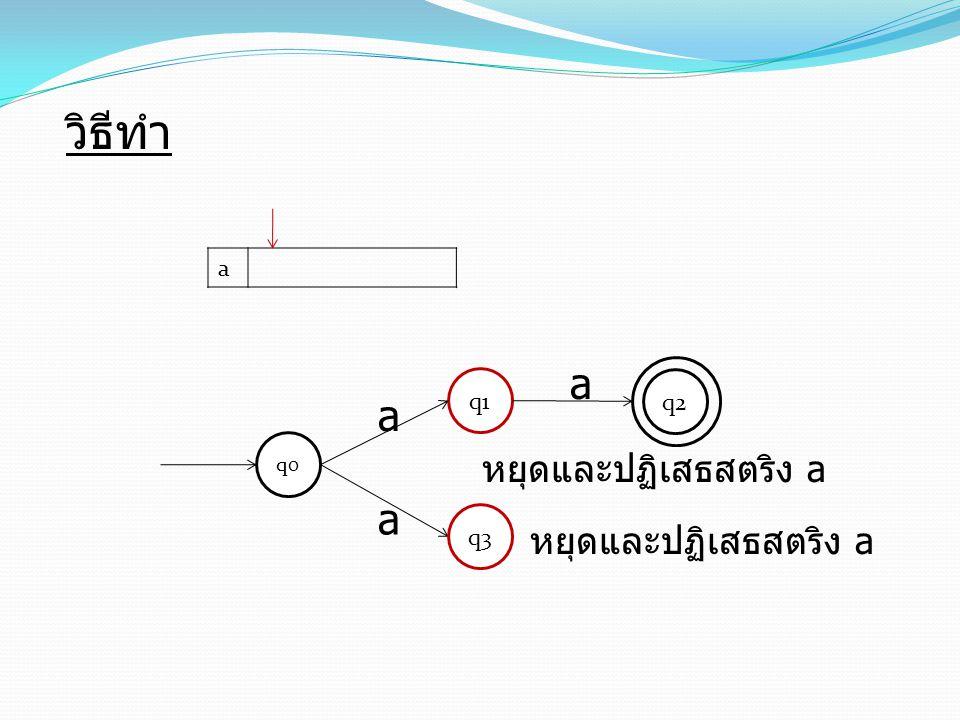 วิธีทำ a a q2 q1 a q0 หยุดและปฏิเสธสตริง a a q3 หยุดและปฏิเสธสตริง a