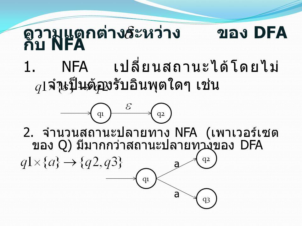ความแตกต่างระหว่าง ของ DFA กับ NFA