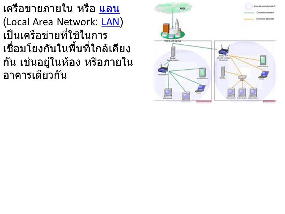เครือข่ายภายใน หรือ แลน (Local Area Network: LAN) เป็นเครือข่ายที่ใช้ในการ เชื่อมโยงกันในพื้นที่ใกล้เคียงกัน เช่นอยู่ในห้อง หรือภายในอาคารเดียวกัน