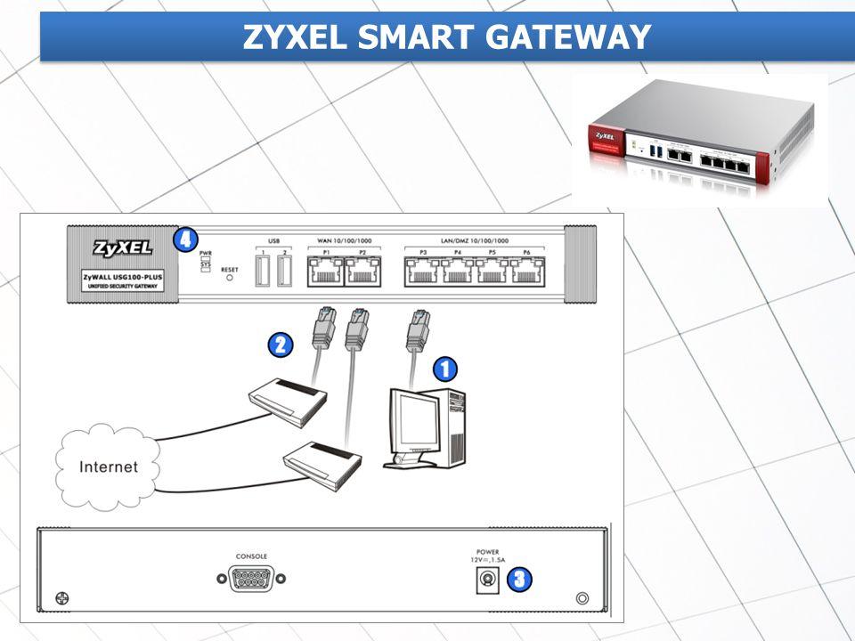 ZYXEL SMART GATEWAY