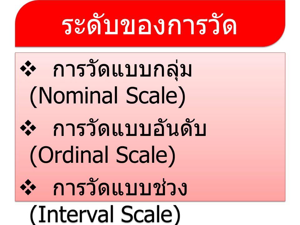 ระดับของการวัด การวัดแบบกลุ่ม (Nominal Scale)