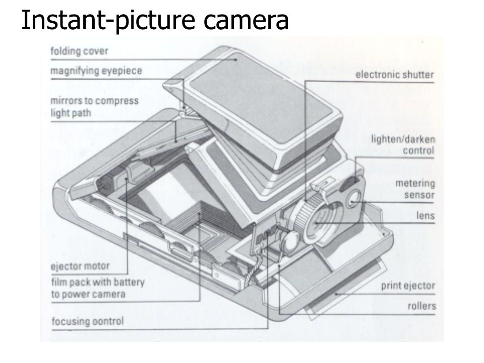 Instant-picture camera