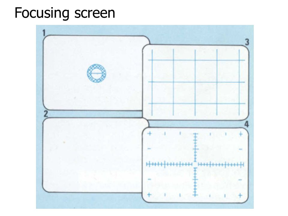 Focusing screen