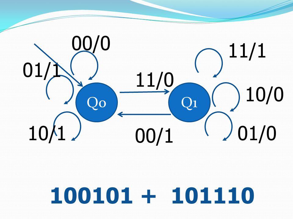 00/0 11/1 01/1 11/0 10/0 Q0 Q1 10/1 01/0 00/1 100101 + 101110