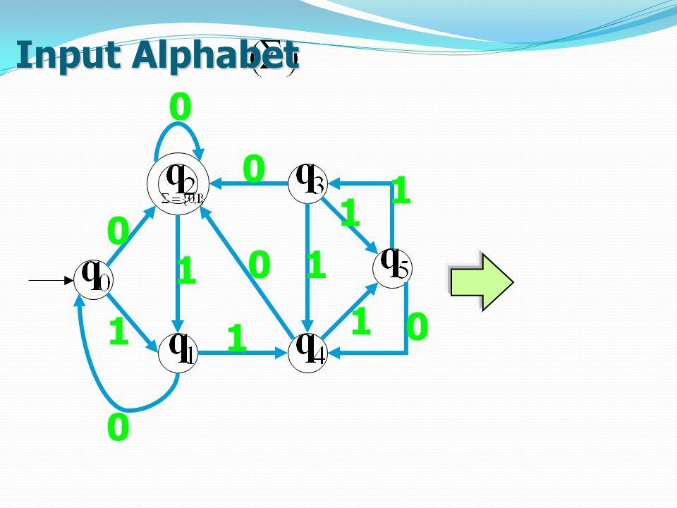 Input Alphabet 1