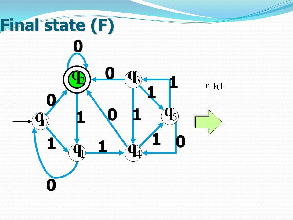 Final state (F) 1 1 1 1 1 1 1