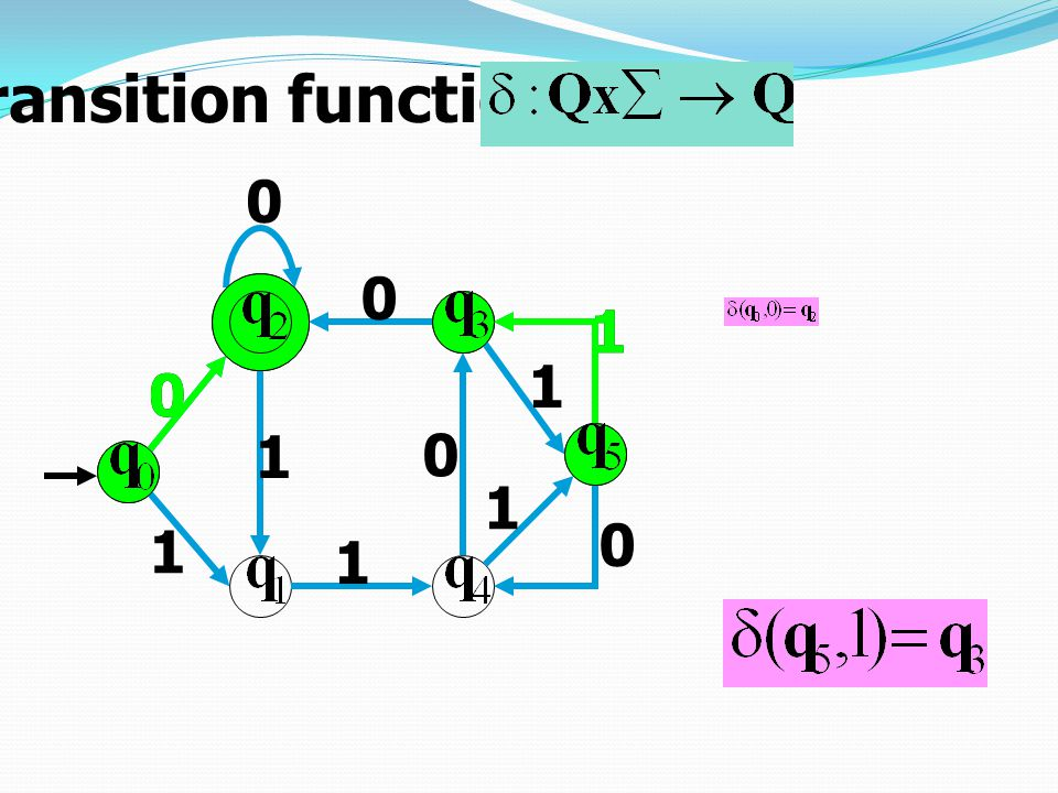 Transition functions 1 1 1 1 1 1 1