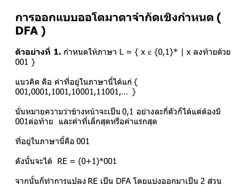 การออกแบบออโตมาตาจำกัดเชิงกำหนด ( DFA )