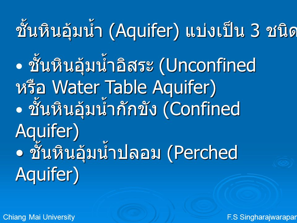 ชั้นหินอุ้มน้ำ (Aquifer) แบ่งเป็น 3 ชนิด คือ