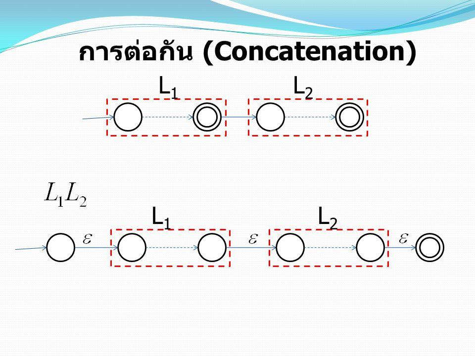 การต่อกัน (Concatenation)