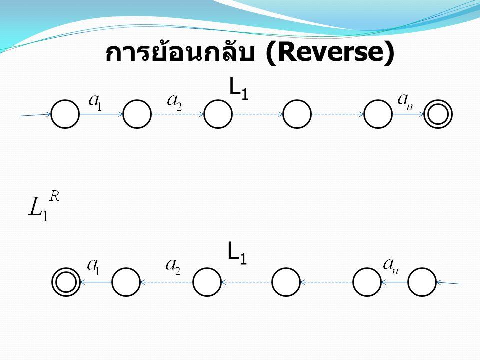 การย้อนกลับ (Reverse)