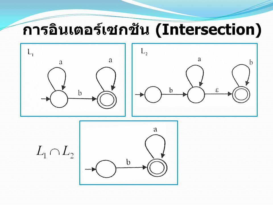 การอินเตอร์เซกชัน (Intersection)