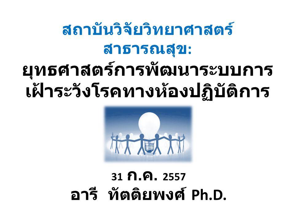 สถาบันวิจัยวิทยาศาสตร์สาธารณสุข: ยุทธศาสตร์การพัฒนาระบบการเฝ้าระวังโรคทางห้องปฏิบัติการ