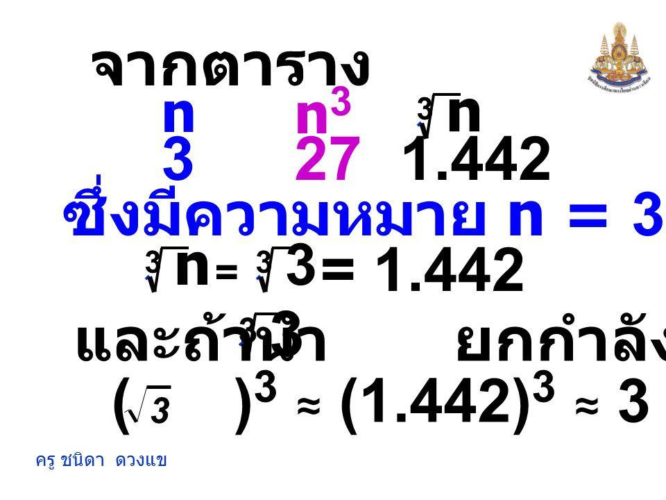 3 จากตาราง 3 27 1.442 ซึ่งมีความหมาย n = 3 , n3 = 27 = 1.442