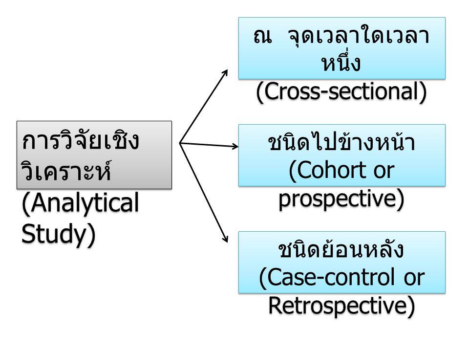 การวิจัยเชิงวิเคราะห์ (Analytical Study)