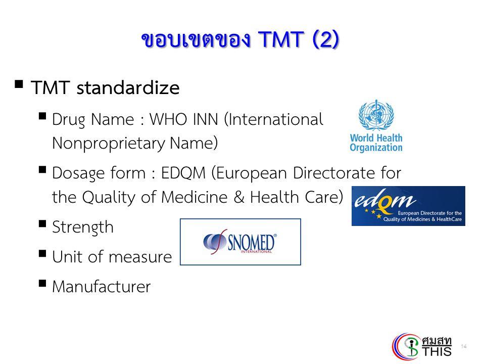 ขอบเขตของ TMT (2) TMT standardize