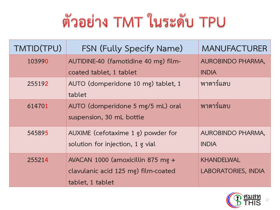 ตัวอย่าง TMT ในระดับ TPU