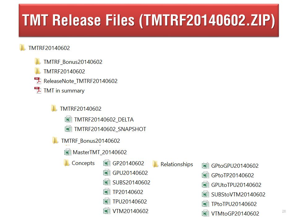 TMT Release Files (TMTRF20140602.ZIP)
