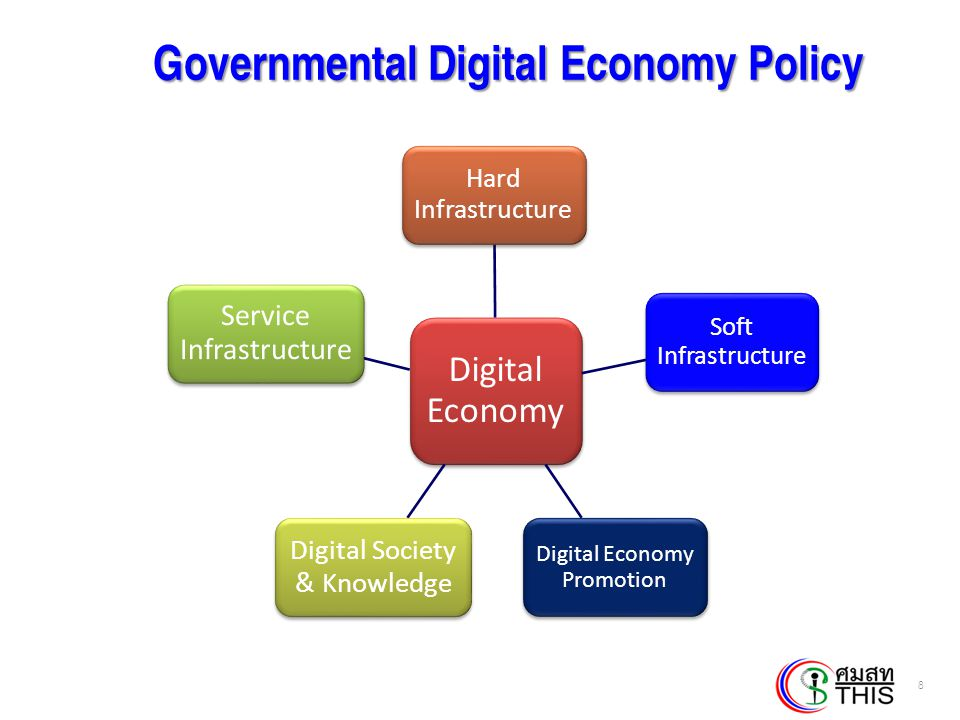 Governmental Digital Economy Policy