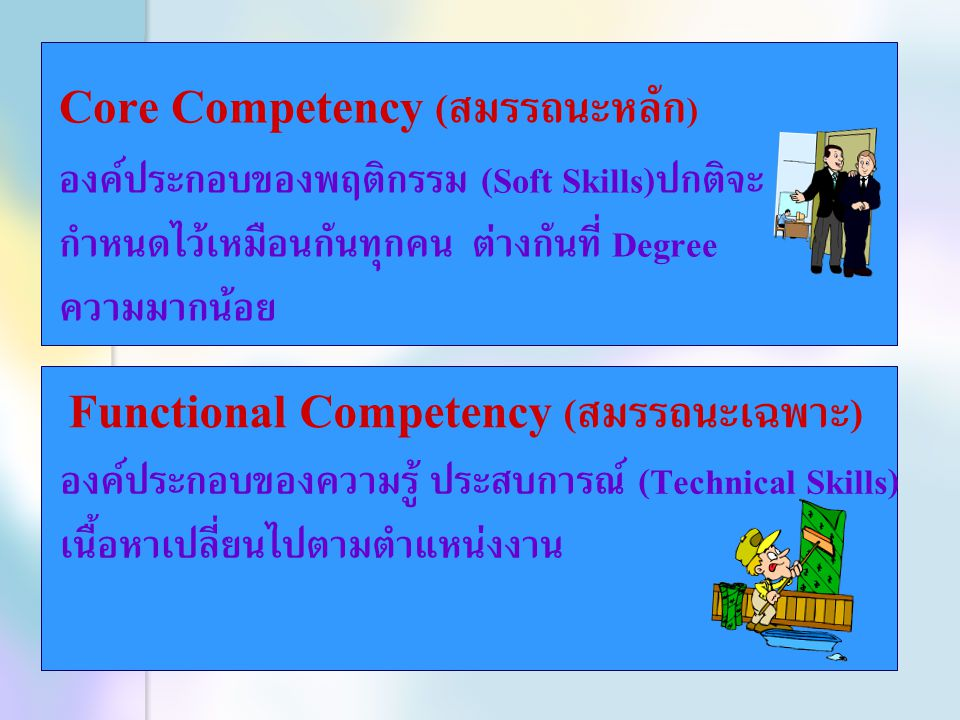 Core Competency (สมรรถนะหลัก)