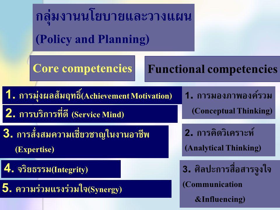 กลุ่มงานนโยบายและวางแผน (Policy and Planning)