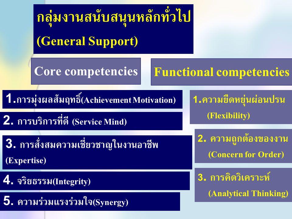 กลุ่มงานสนับสนุนหลักทั่วไป (General Support)