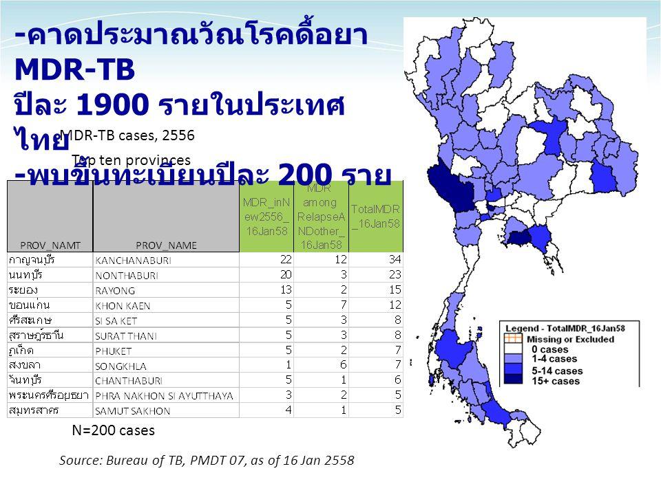 -คาดประมาณวัณโรคดื้อยา MDR-TB ปีละ 1900 รายในประเทศไทย -พบขึ้นทะเบียนปีละ 200 ราย