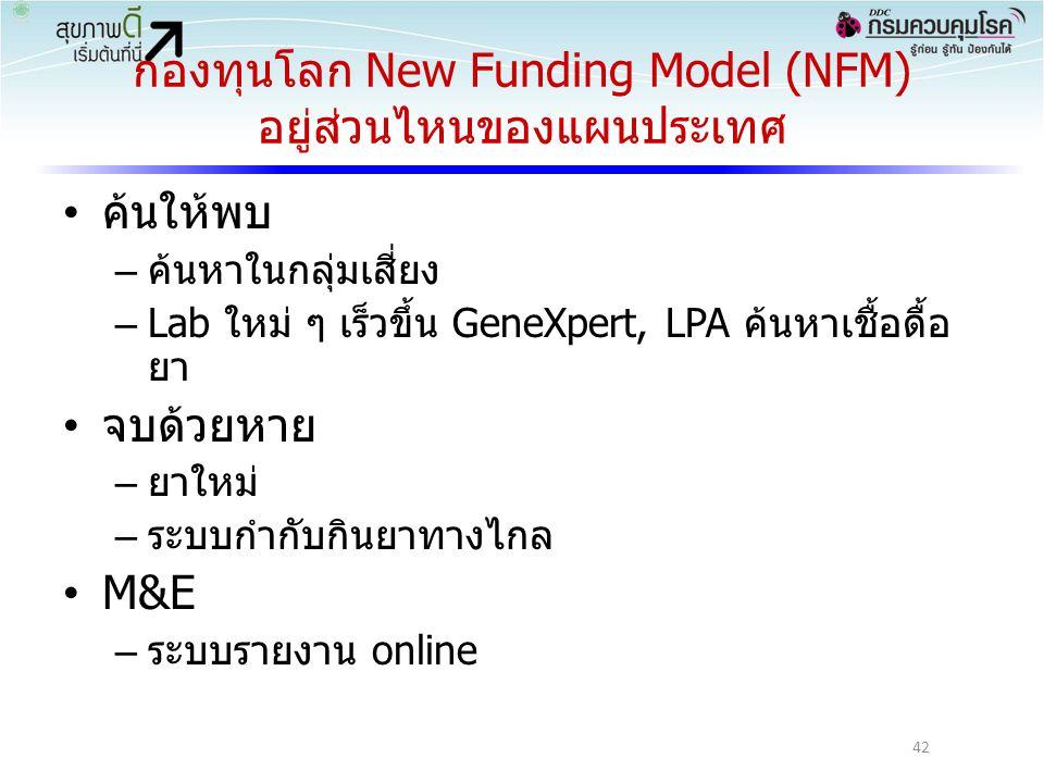 กองทุนโลก New Funding Model (NFM) อยู่ส่วนไหนของแผนประเทศ