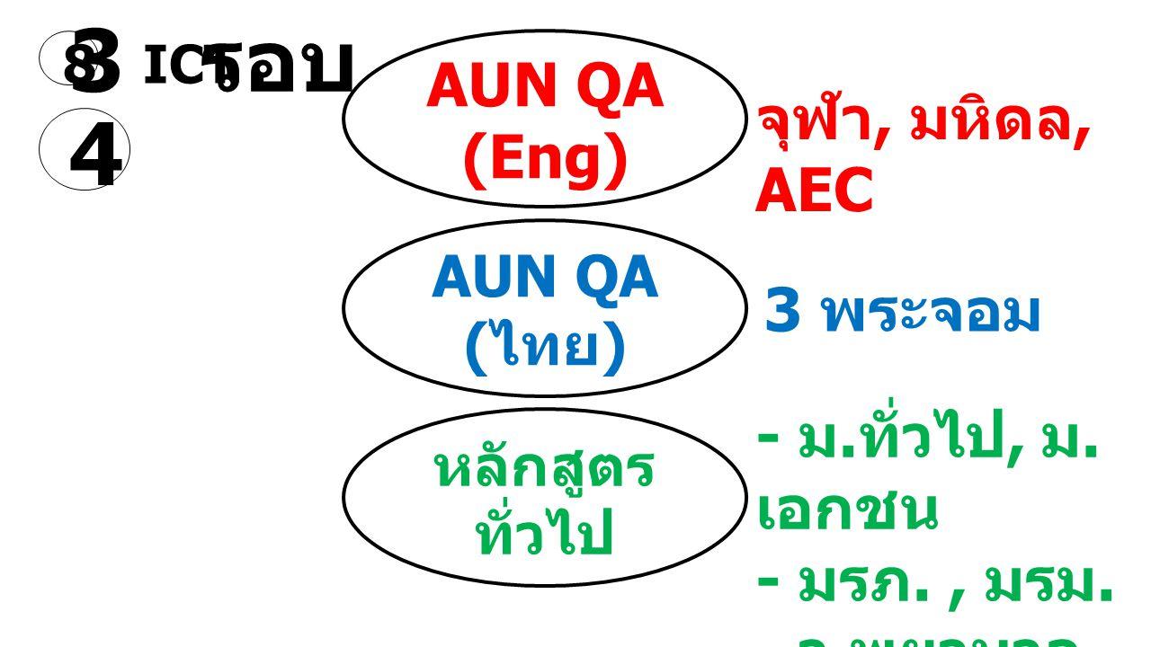 3 รอบ 4 AUN QA (Eng) จุฬา, มหิดล, AEC 3 พระจอม - ม.ทั่วไป, ม.เอกชน