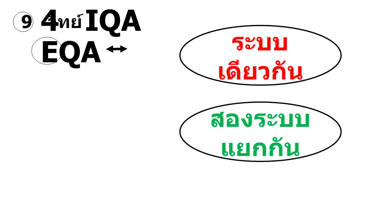 9 วิทย์ 4 IQA EQA ระบบเดียวกัน สองระบบแยกกัน
