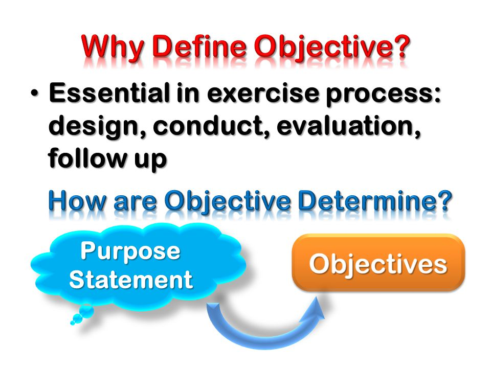 How are Objective Determine