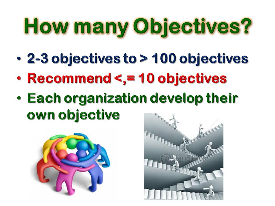 How many Objectives 2-3 objectives to > 100 objectives