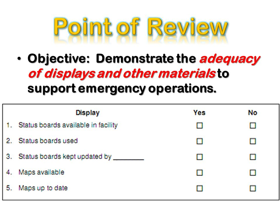 Point of Review Objective: Demonstrate the adequacy of displays and other materials to support emergency operations.