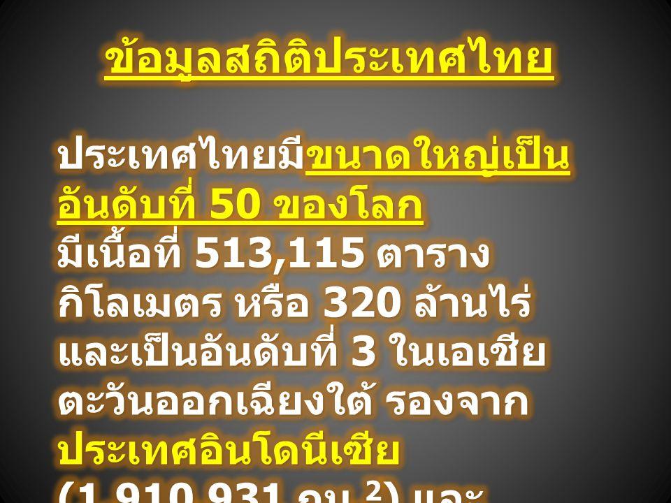 ข้อมูลสถิติประเทศไทย