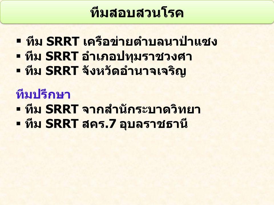 ทีม SRRT เครือข่ายตำบลนาป่าแซง