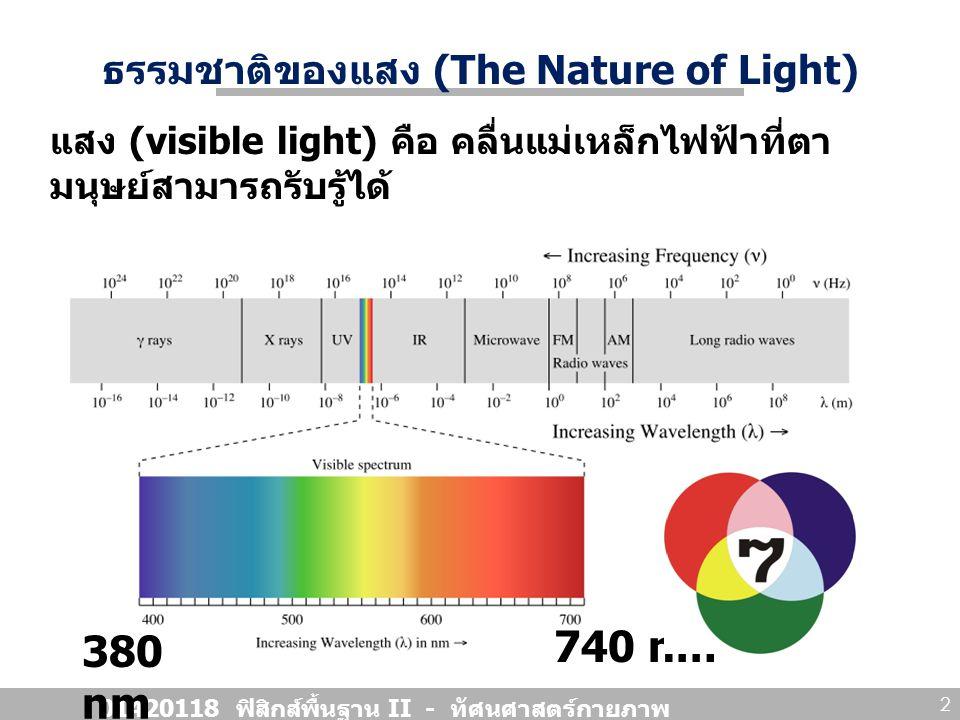 ธรรมชาติของแสง (The Nature of Light)
